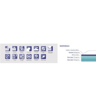 Deluxe Memory Foam Mattress with Viscotex® 20cm
